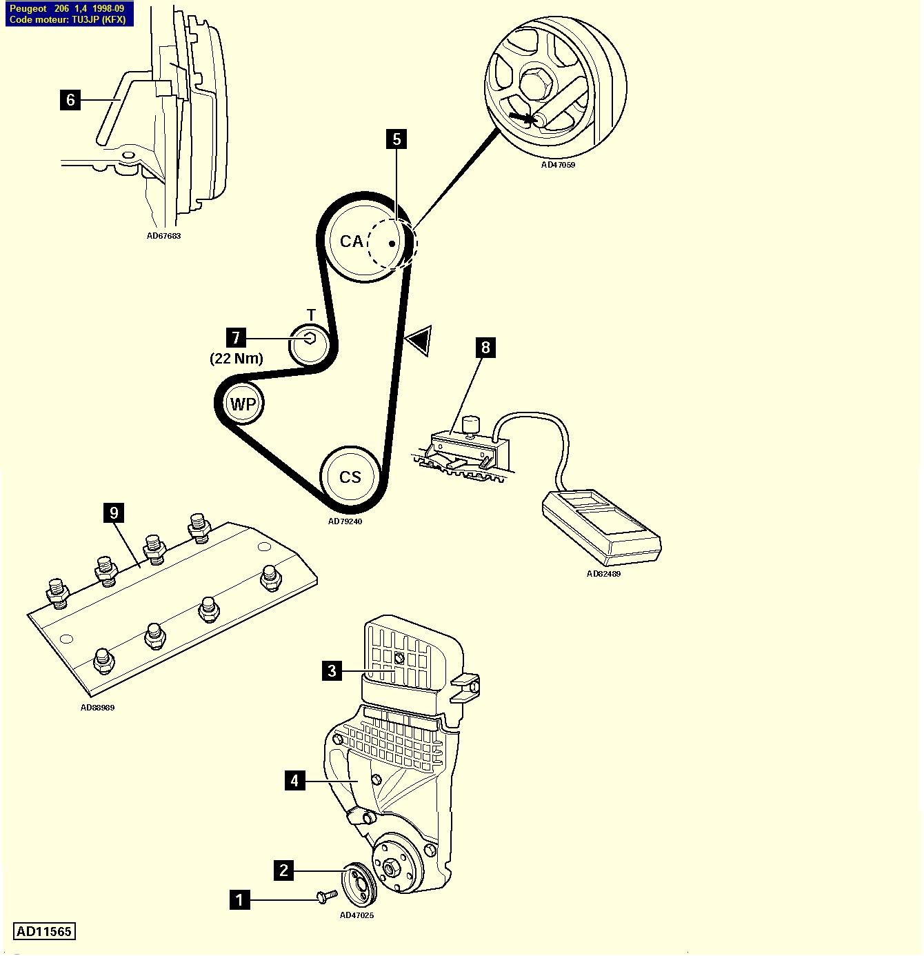 peugeot 206 et de 1999 r paration m canique aide panne auto forum autocadre. Black Bedroom Furniture Sets. Home Design Ideas