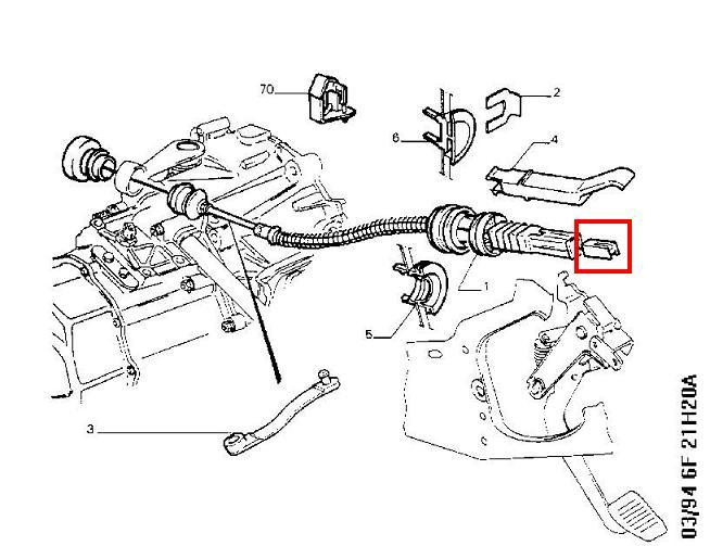 ratrapage automatique pedale embrayage 306 td 94. Black Bedroom Furniture Sets. Home Design Ideas