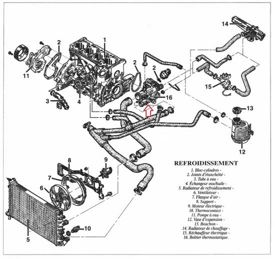 renault scenic 1 9 dti rxt de 2000 - r u00e9paration m u00e9canique  aide panne auto