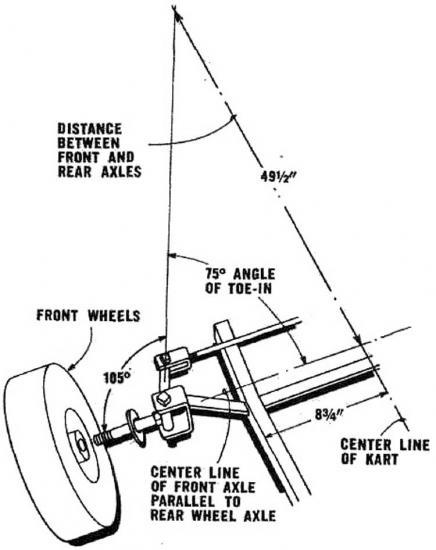 steering-alignment-750.jpg