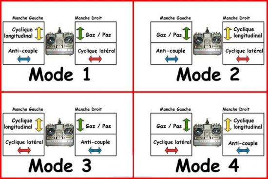 modes_1_2_3_4_radio_helico_640.jpg