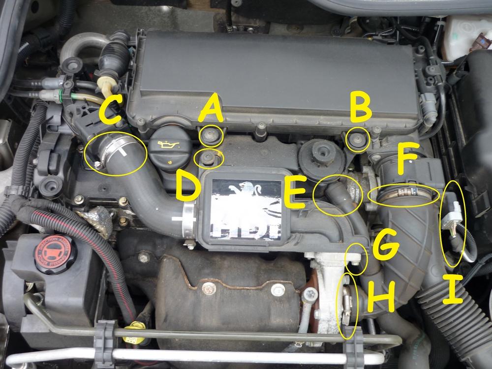 Peugeot 206 Remplacement Joints D Injecteur Reportage