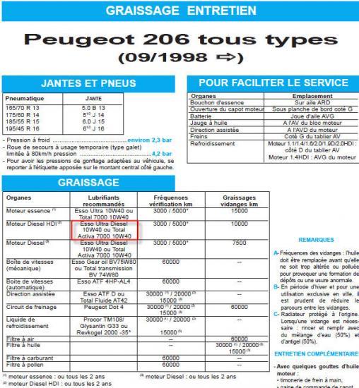 PSA - Huiles moteur.jpg