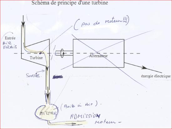 turbine schémas de principe.PNG