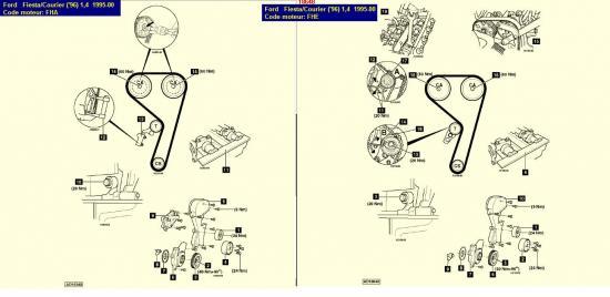 recherche calage distribution fiesta 16v de 97 r paration m canique aide panne auto. Black Bedroom Furniture Sets. Home Design Ideas