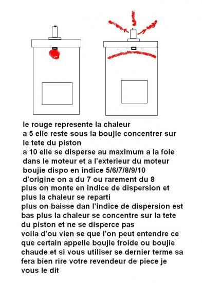 boujie dispersion.JPG