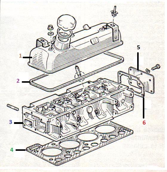 le joint de culasse notions de m caniques forum autocadre. Black Bedroom Furniture Sets. Home Design Ideas