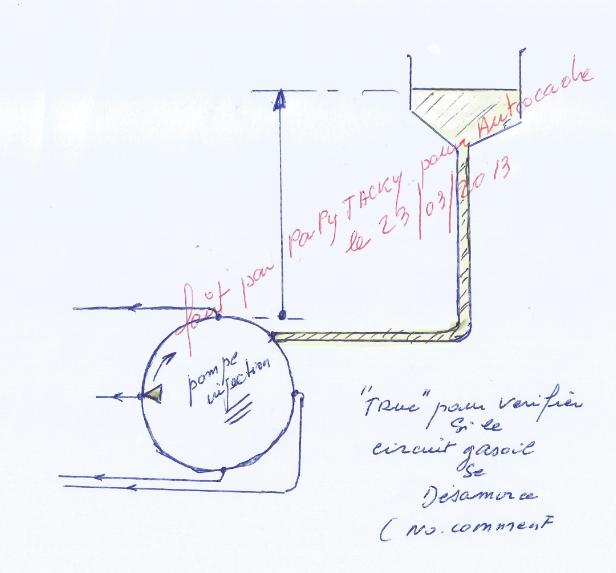 Problème de démarrage sur Renault Espace 3 2.2 dt de 1999 ...
