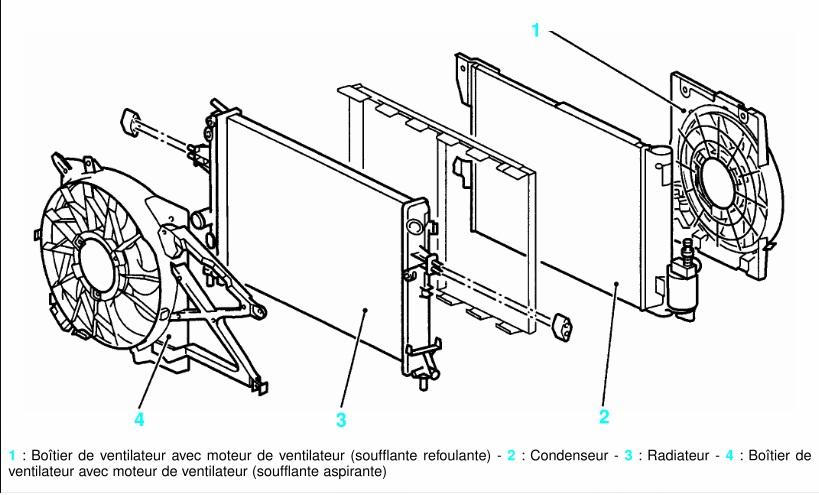 changement radiateur astra r paration m canique aide. Black Bedroom Furniture Sets. Home Design Ideas