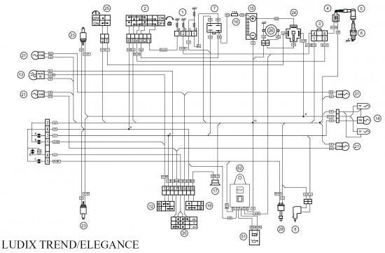 identification cable faiseau electrique ludix