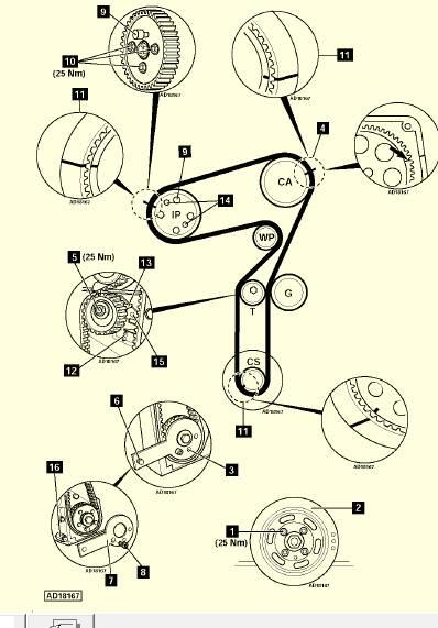 Calage Distribution Fiat Doblo R 233 Paration M 233 Canique