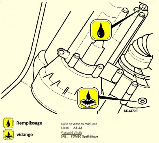 bouchon reparation vidange auto. Black Bedroom Furniture Sets. Home Design Ideas