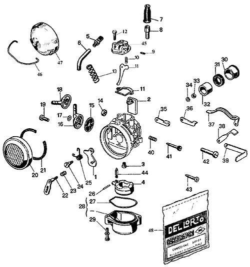 carburateur pocket bike